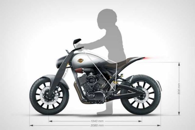 Harley Davidson Paradigm Shift (3)