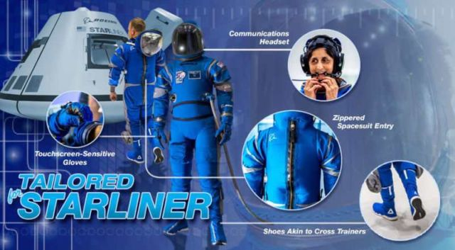 New Boeing's lighter Spacesuit for Astronauts (1)