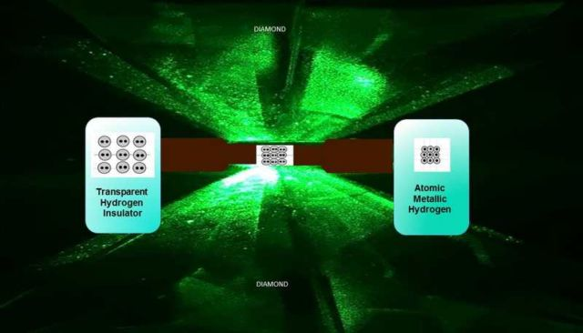Scientists created Metallic Hydrogen