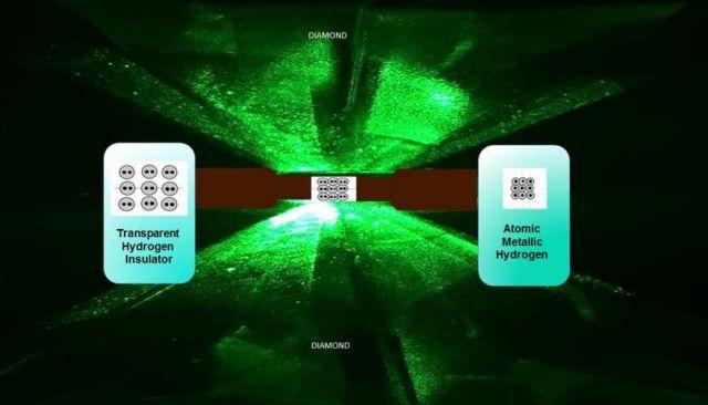 Scientists created Metallic Hydrogen
