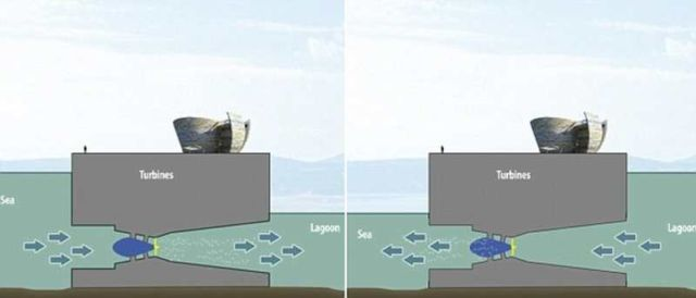 Tidal lagoon energy in the UK (2)