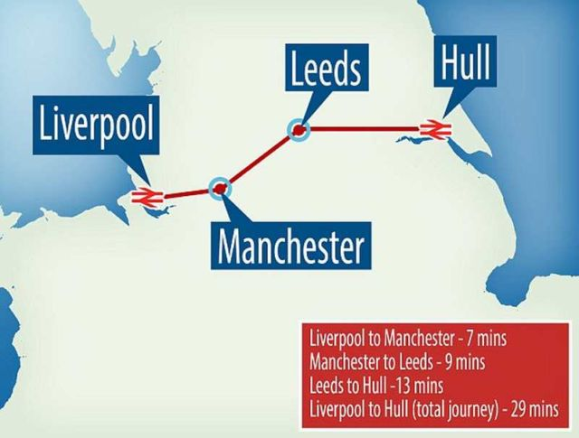 Hover Train could go from Liverpool to Manchester in 7 minutes