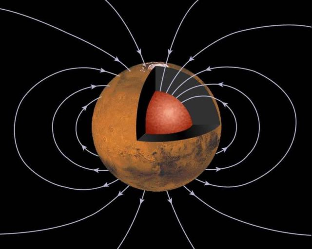 Mars' Inner Core