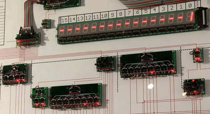 Understanding Microprocessors