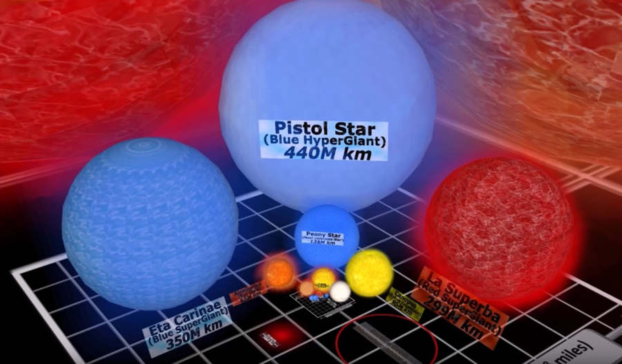 Astronomy Without A Telescope - How Big Is Big? - Universe