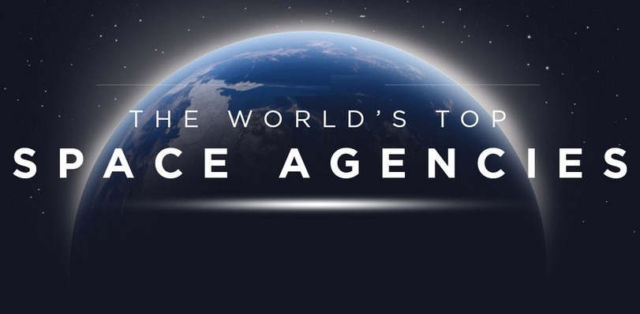 World's Top Space Agencies