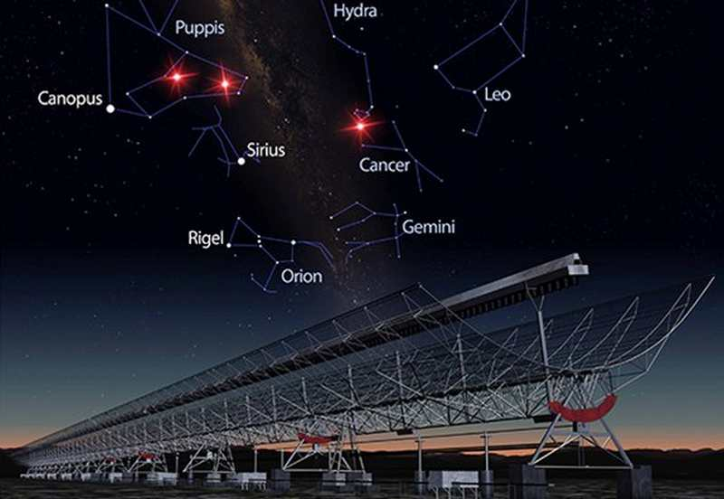 Extraterrestrial origin of Fast Radio Burst confirmed