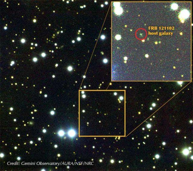 Extraterrestrial origin of Fast Radio Burst