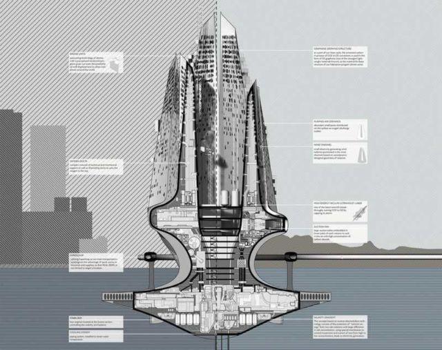 Heal-Berg skyscraper