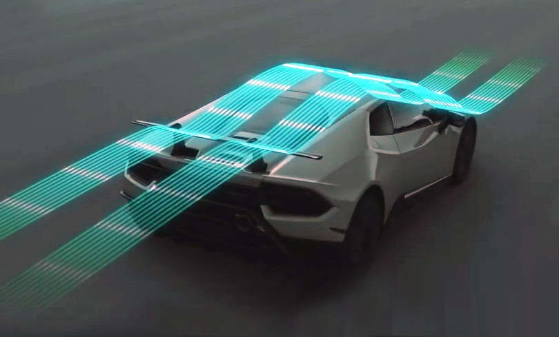 How the Lamborghini Active Aerodynamics works