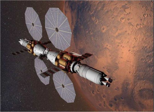 Orbiting Mars Base Camp
