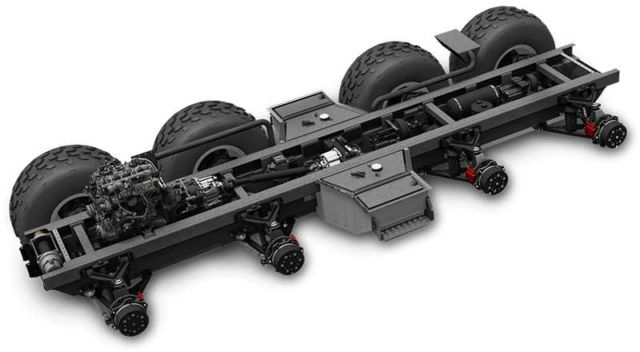 Shaman All Terrain Vehicle (3)