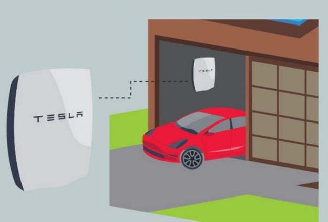 The Tesla Energy Ecosystem