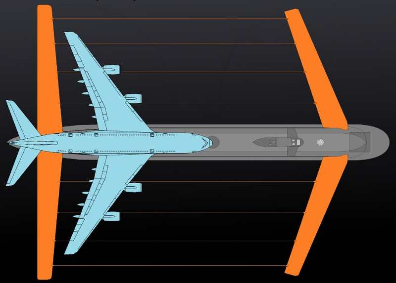 Gigantic Russian new Submarine with enormous Wings