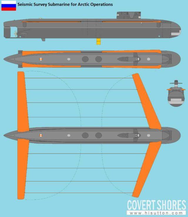 Arctic Survey submarine