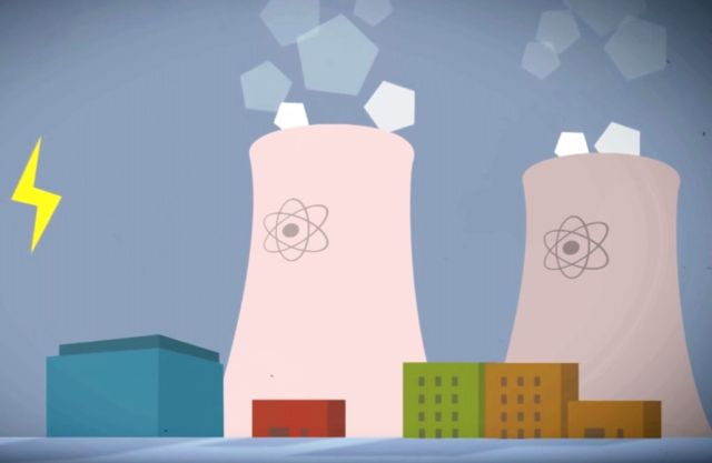 What are the challenges of nuclear power