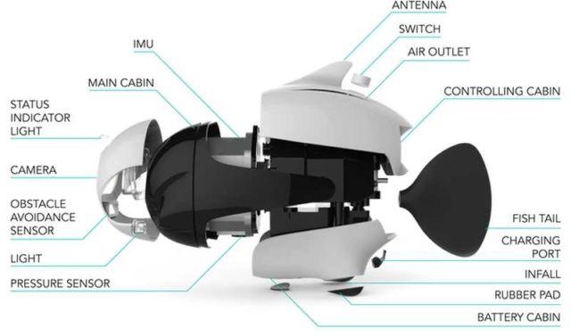 Biki underwater drone (1)