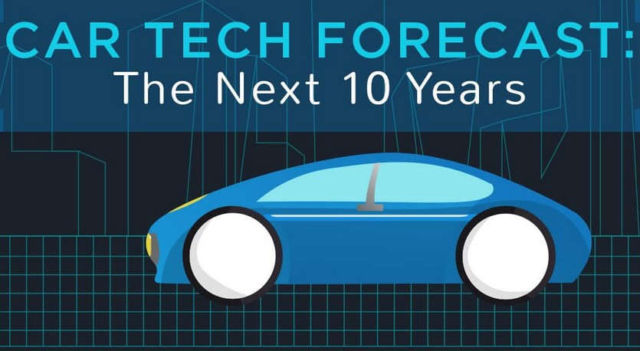 Car Tech Forecast The Next 10 Years
