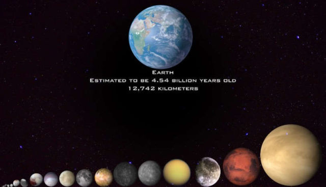Largest and Smallest Things in our Universe
