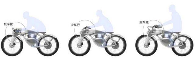 Munro Motor 2.0 eBike (2)