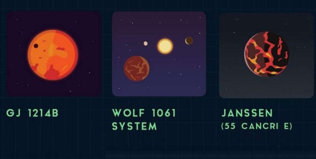 The weird Exoplanets in our nearby Universe
