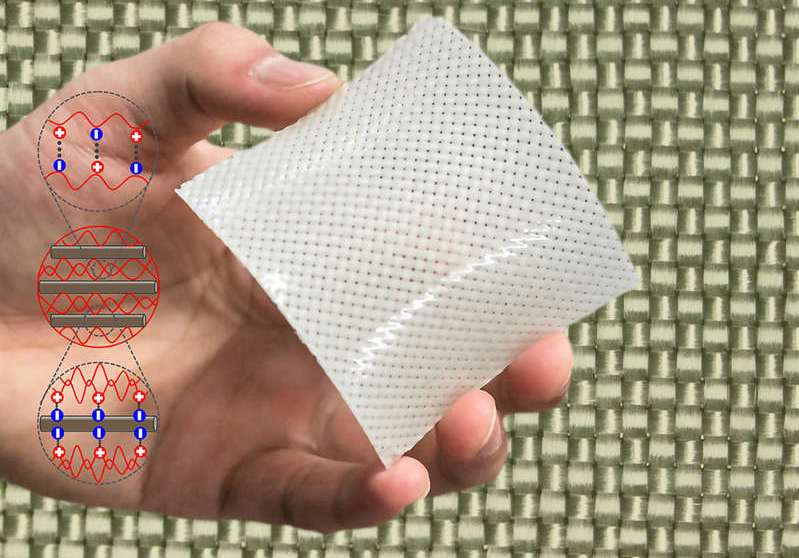 A new Flexible Material that's 5 times Stronger than Steel