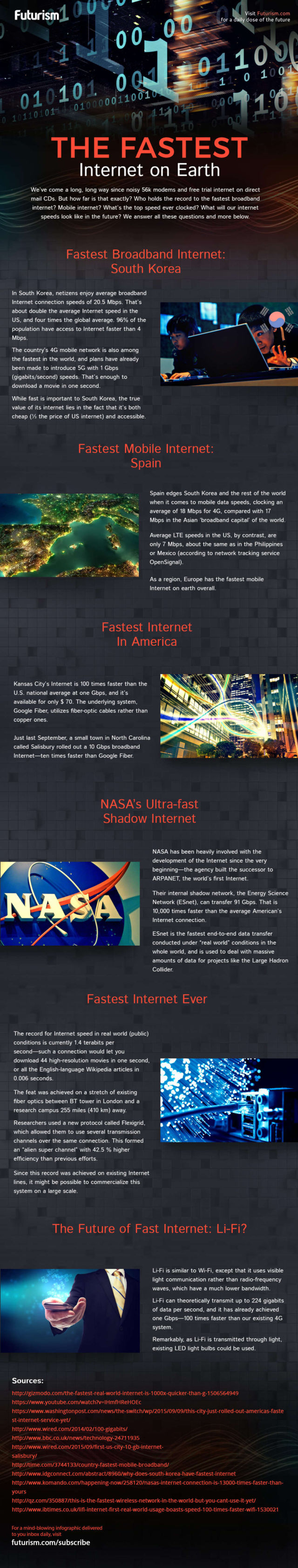 The Fastest Internet on Earth