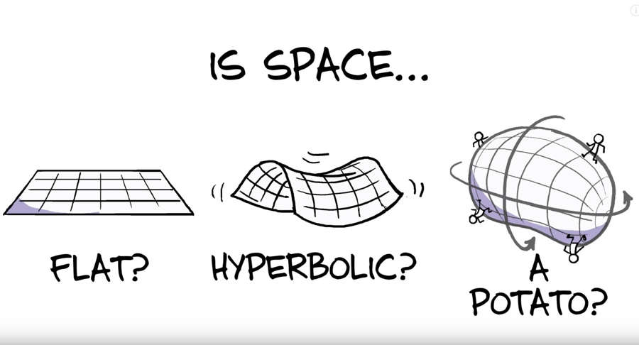 What Is The Shape of Space
