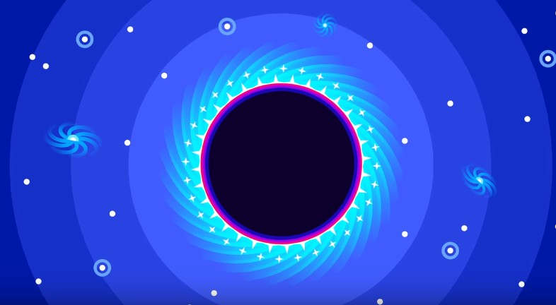 an analysis of black holes in the universe An analysis of the data collected in hawaii revealed that the black hole  in  today's local universe, black holes typically reach a mass of 02% to.