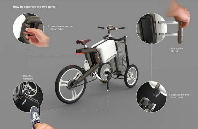 Solectrike future Mobility concept (3)