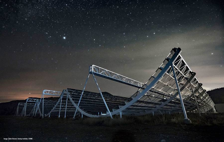 Canadian CHIME 100m long 'half-pipe' radio telescope