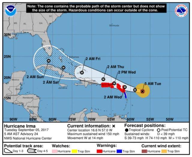 Hurricane Irma- path