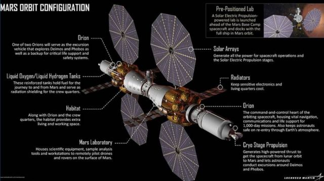 Lockheed Martin plan for in orbit Mars base camp (4)