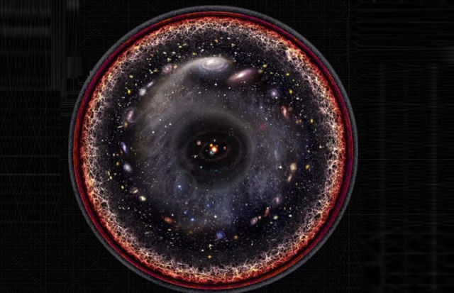 What Happens at the Edge of the Universe