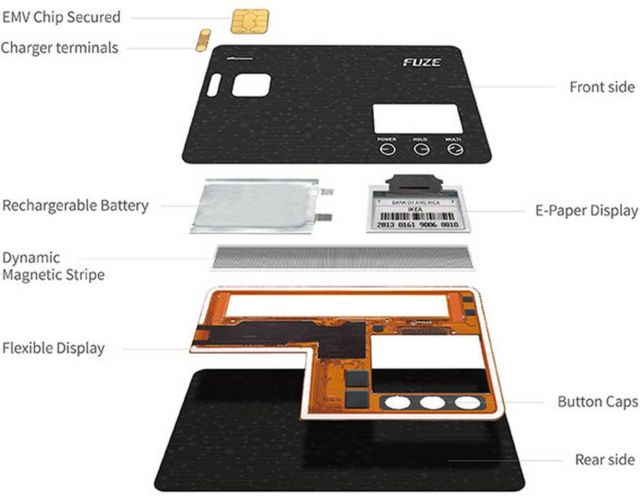Fuze Card- your entire Wallet in One Card (4)