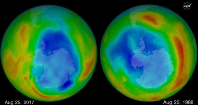 Ozone Hole smallest since 1988