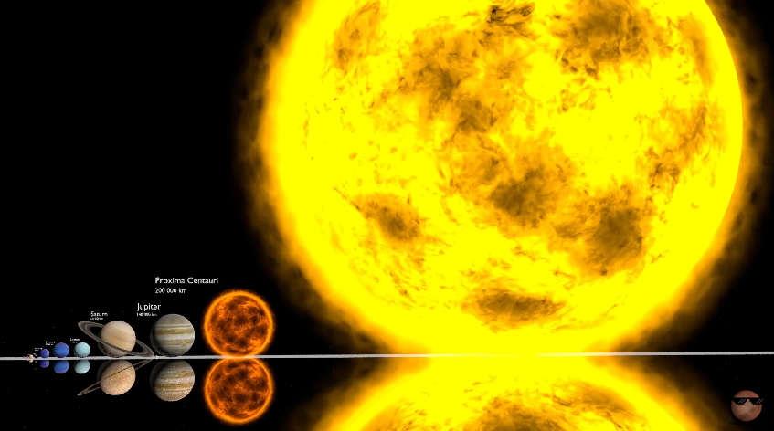 Universe Size Comparison 3D | wordlessTech