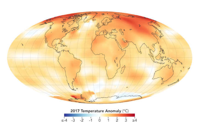 2017 was the Second Hottest Year on record