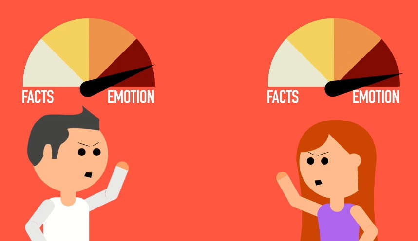 Why facts don't Convince people