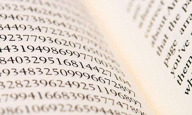 World's largest Prime Number has 23 Million digits