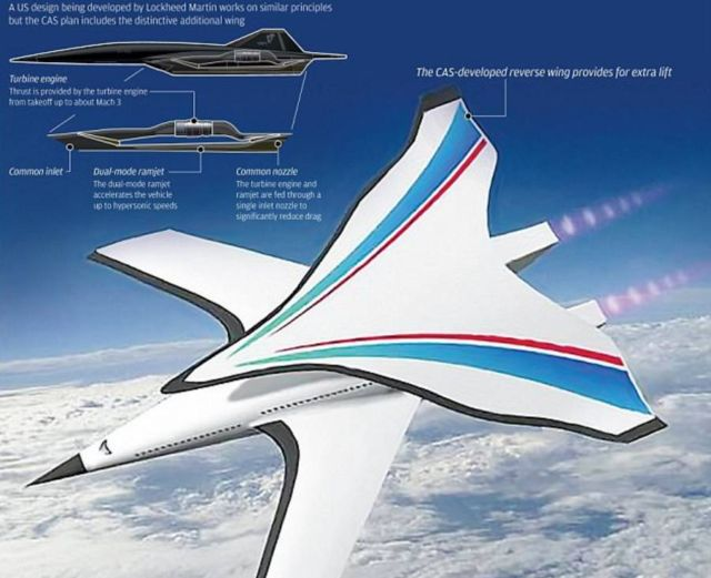 China new Hypersonic Heavy Bomber