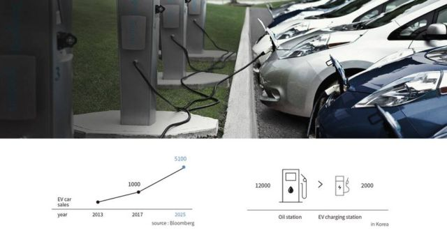 Volt - EV car charging drone service concept (1)