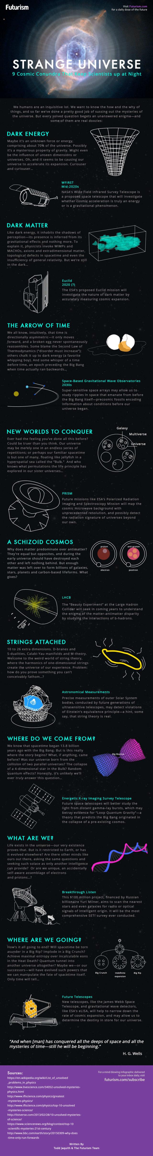 9 Physics questions baffling scientists