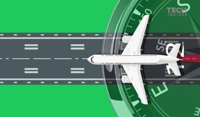Airport runway numbers