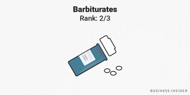 Five Most Addictive Substances (2)
