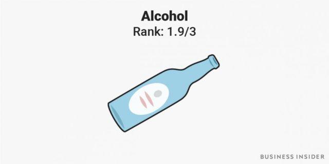 Five Most Addictive Substances (1)