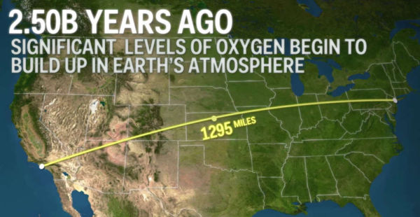 The history of Earth into perspective - video