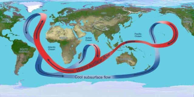 Atlantic Circulation system Weakening