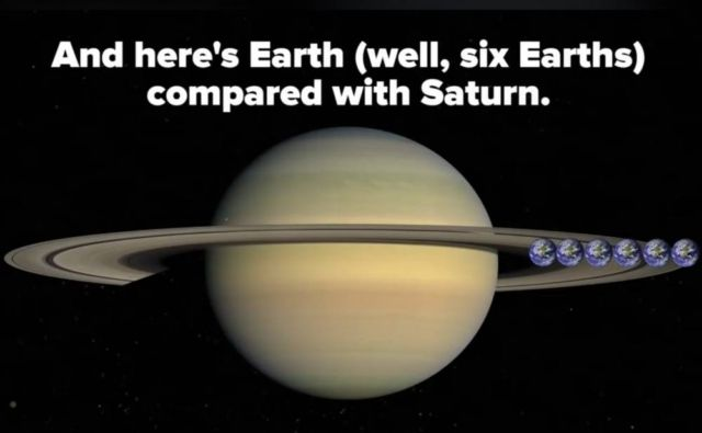 Cosmic Scale