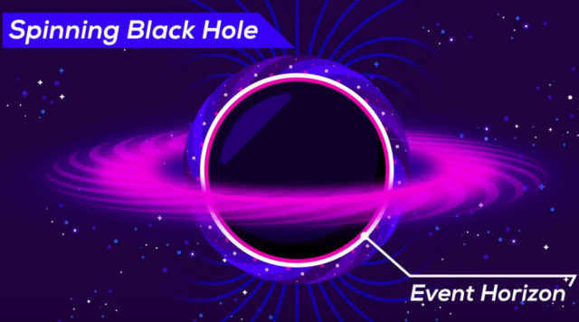 The Black Hole Bomb and Black Hole Civilizations